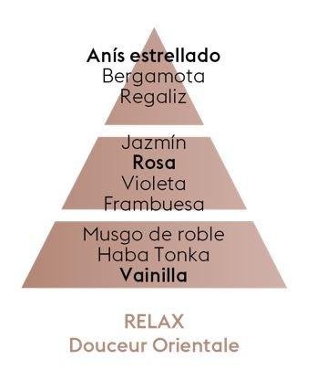 Pyramide Olfative Aroma Relax