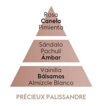 Pyramide Olfative Precieux Palissandre